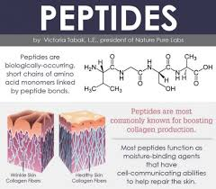 Copper Peptides in Skin Care: A Myth or a Fact?